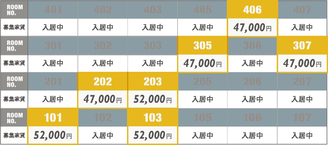 180629KI_空き状況_shiraishi