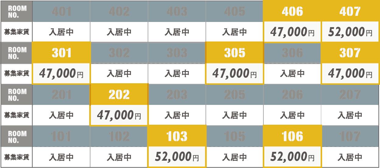 191209KI_空き状況_shiraishi